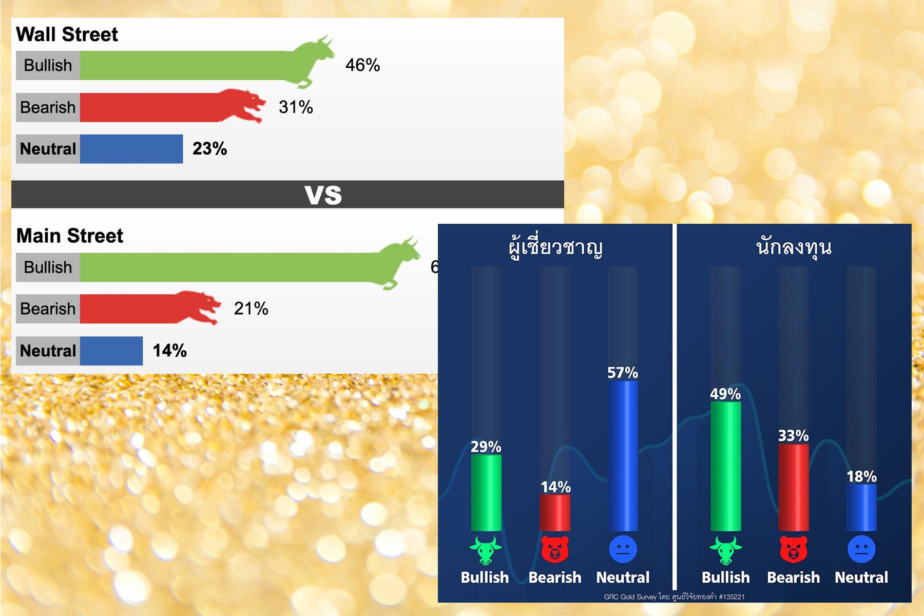 vs goldkub